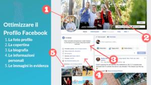 Come trovare clienti potenziali su Facebook con un profilo ottimizzato